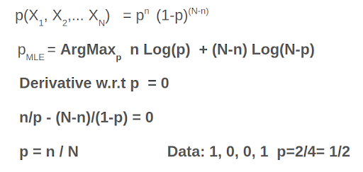 Deriving the Maximum likelihood estimate for Bernoulli distribution