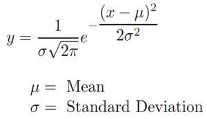 Gaussian distribution formula to explain the MLE estimate