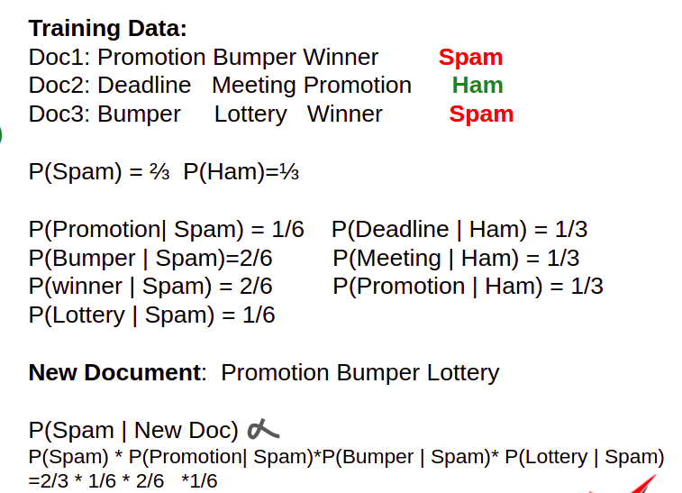 Naive bayes classifier example with  sample training data for spam detection